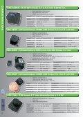 CATALOGO CCTV AUTA 2012p.pdf - Page 4