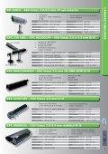 CATALOGO CCTV AUTA 2012p.pdf - Page 7