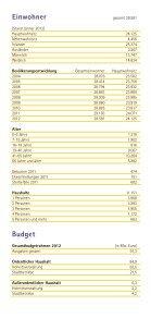 Krems in Zahlen 2012 - Krems an der Donau - Seite 3