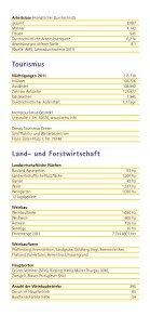 Krems in Zahlen 2012 - Krems an der Donau - Seite 6
