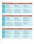 Regence Rate AssureSM - Regence BlueShield - Page 6