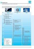 PFERD-Werkzeuge für die Bearbeitung von Aluminium - Seite 6