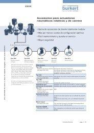 Accesorios para actuadores neumáticos rotativos y de carrera