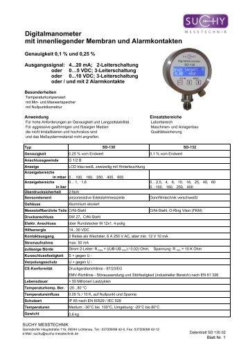 Digitalmanometer mit innenliegender Membran und Alarmkontakten