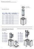 Schornsteinsysteme aus Edelstahl LIVE®UniLight Zweischaliges ... - Seite 4