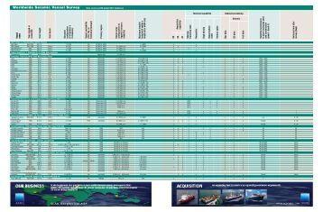 Worldwide Seismic Vessel Survey