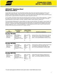 STAINLESS STEEL METAL CORE WIRES - Esab