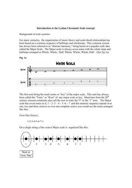 Guitar Chord Theory Pdf