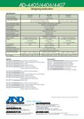 Weighing Indicators - Page 4