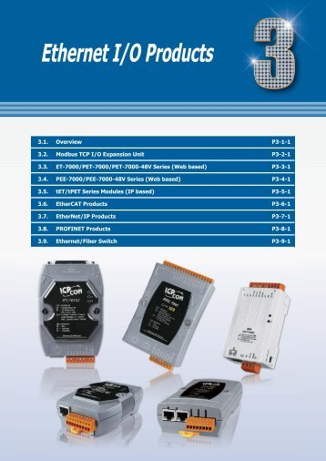 Ch3. Ethernet I/O Products