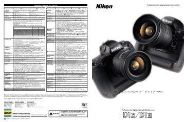 Ein Qualitätsanspruch – zwei Favoriten - Nikon Service-Manuals