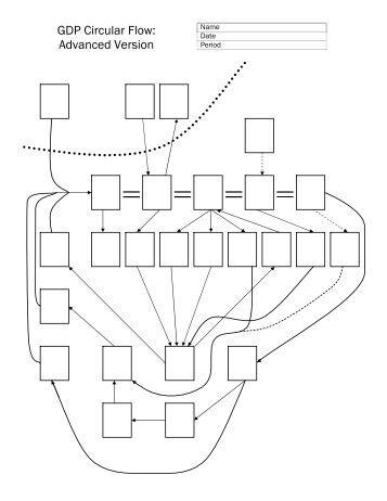 Explain Circular Flow Diagram Econ Free Wiring Diagram For You