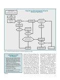 Die spezifische Immuntherapie (Hypo- sensibilisierung) bei IgE ... - Seite 7