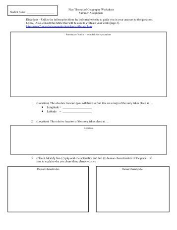 Worksheet Themes Of Geography Worksheet 5 themes of geography worksheet 7th grade intrepidpath five belize