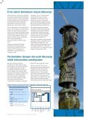(Reduced Impact Logging) di Kalimantan Timur - Forest Climate ... - Page 3