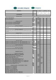 cennik CP i Kwadro 31-07-08