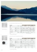 FTYN-GX Duvar Tipi Klima Sistemleri - Page 6