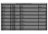 TN-Liste Stand 11.03.2013 - WTB