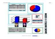elaborazione x suppletive 25-10-04 - Il tacco d'Italia
