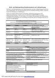 Reife- und Diplomprüfung Handelsakademie und Aufbaulehrgang