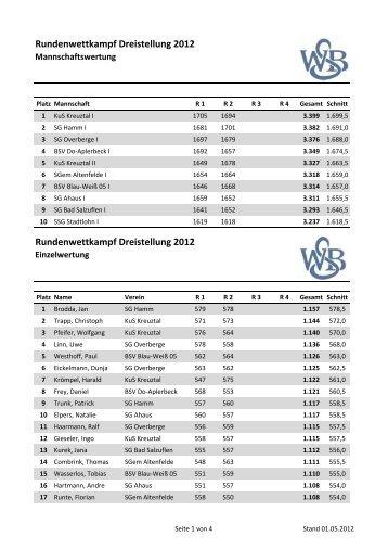 Ergebnisse 2. Wettkampf 2012