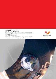 CFT-Verfahren CFT-Process - Minova CarboTech GmbH
