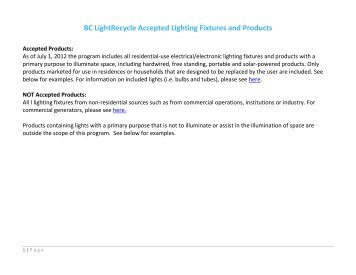 BC LightRecycle Accepted Lighting Fixtures and Products