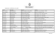 Peritos inscriptos según especialidad. Periodo 2009 - Poder Judicial ...