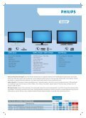 PHILIPS Televizyonlar - Page 2