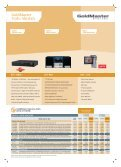 PHILIPS Televizyonlar - Page 7