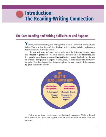 the reading writing connection Writing requires all the skills of reading and many other skills as well, some that readers never have to use reading, especially close reading, is a demanding activity.