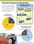 download - Montana Nonprofit Association - Page 4