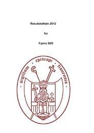 Resultataftale 2012 for Fyens Stift - fyensstift.dk