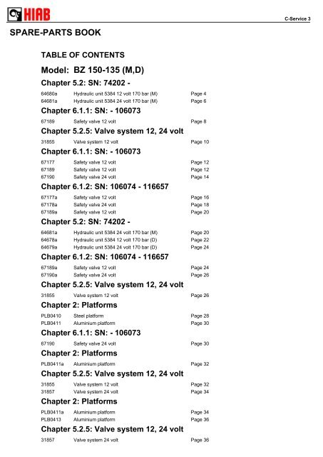 SPARE-PARTS BOOK BZ 150-135 (M,D) Model: - Hiab AS