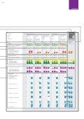 Kwaliteitswijzer Basisonderwijs Amsterdam - Gemeente Amsterdam - Page 7
