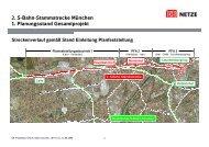 2. S-Bahn-Stammstrecke München 1. Planungsstand Gesamtprojekt