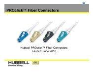 PROclick™ Fiber Connectors - Hubbell Premise Wiring