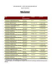 Heilmasseure - Liste der Wahlbehandler