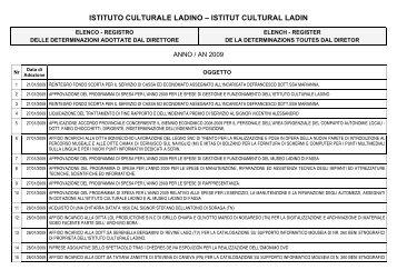 ISTITUTO CULTURALE LADINO – ISTITUT CULTURAL LADIN
