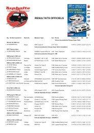 RESULTATS OFFICIELS - Racing Club Airbag