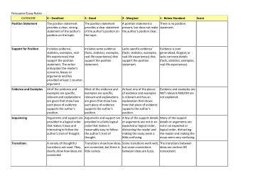 Argumentative essay rubric 9th grade