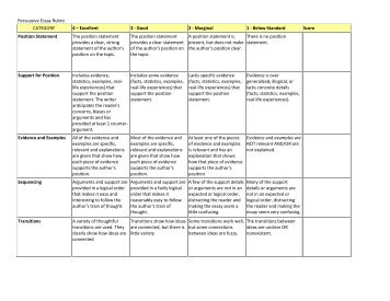student friendly essay rubric Staar persuasive writing rubric the organizing structure of the essay is, for the most part student created date.