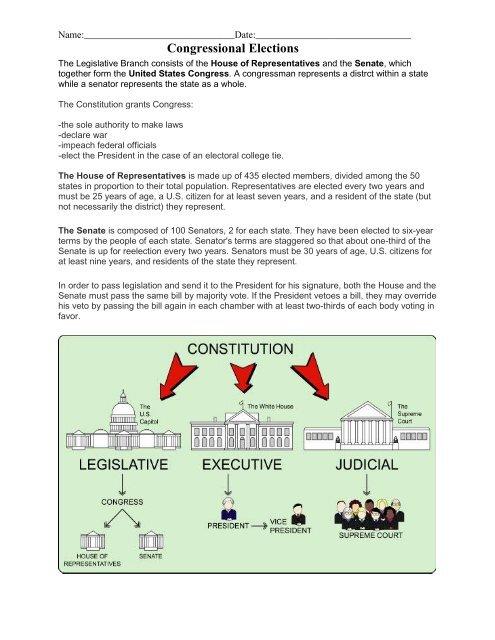 Congressional - Blog IES Pedro Jiménez Montoya