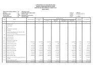 Laporan Realisasi Anggaran Belanja Maret 2012.pdf - MS Aceh