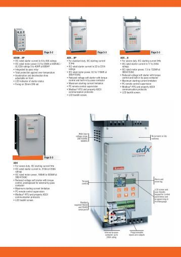 Abb Ach550 Vfd Wiring Diagram Free Download Wiring Diagrams Pictures