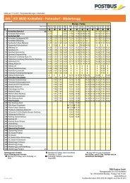 Kursbuch (VU/MB2/FPL KBP) / Renderdll