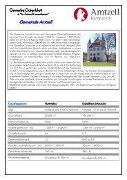 Gemeinde Am Gemeinde Amtzell - WiR GmbH Landkreis Ravensburg