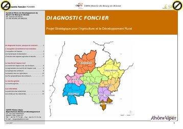 L'étude foncière SAFER - Etat des lieux - Cap 3B