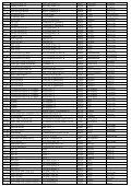Télécharger la liste des revendeurs - JPG Watches - Page 3
