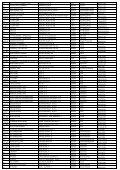 Télécharger la liste des revendeurs - JPG Watches - Page 4